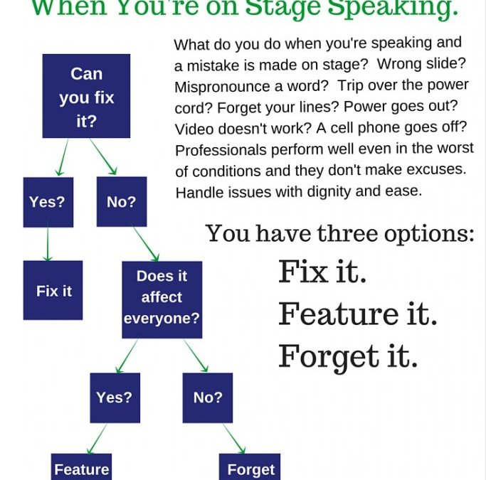 A Checklist Infographic for handling unexpected issues when you're on stage speaking.